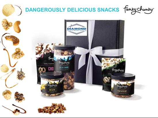 Picture of Popcorn Supreme Gift Set